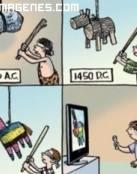 Evolución de las piñatas